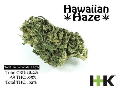 CBD Knoxville hemp flower hawaiian haze